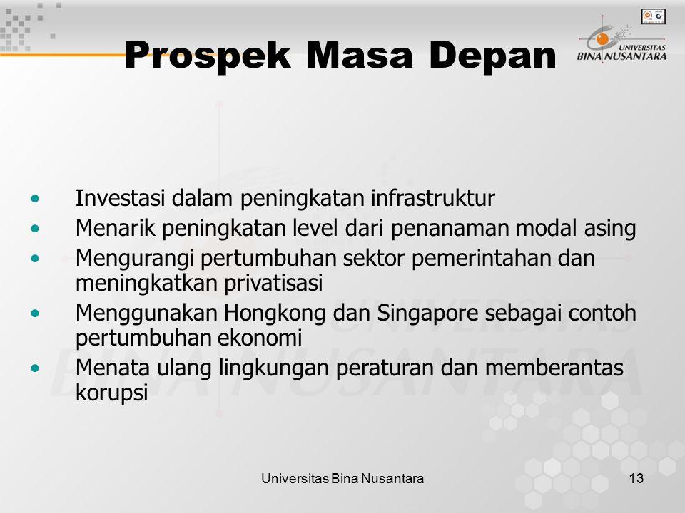 Universitas Bina Nusantara13 Prospek Masa Depan Investasi dalam peningkatan infrastruktur Menarik peningkatan level dari penanaman modal asing Mengura