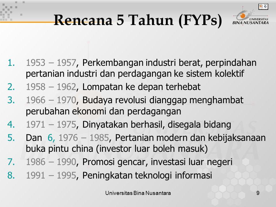 Universitas Bina Nusantara10 Sektor Ekonomi Perusahaan Negara 1.Pengembangan sektor industri, dibawah kendali Pemerintah = Perusahaan Negara 2.Mengutamakan hasil bukan efisiensi 3.