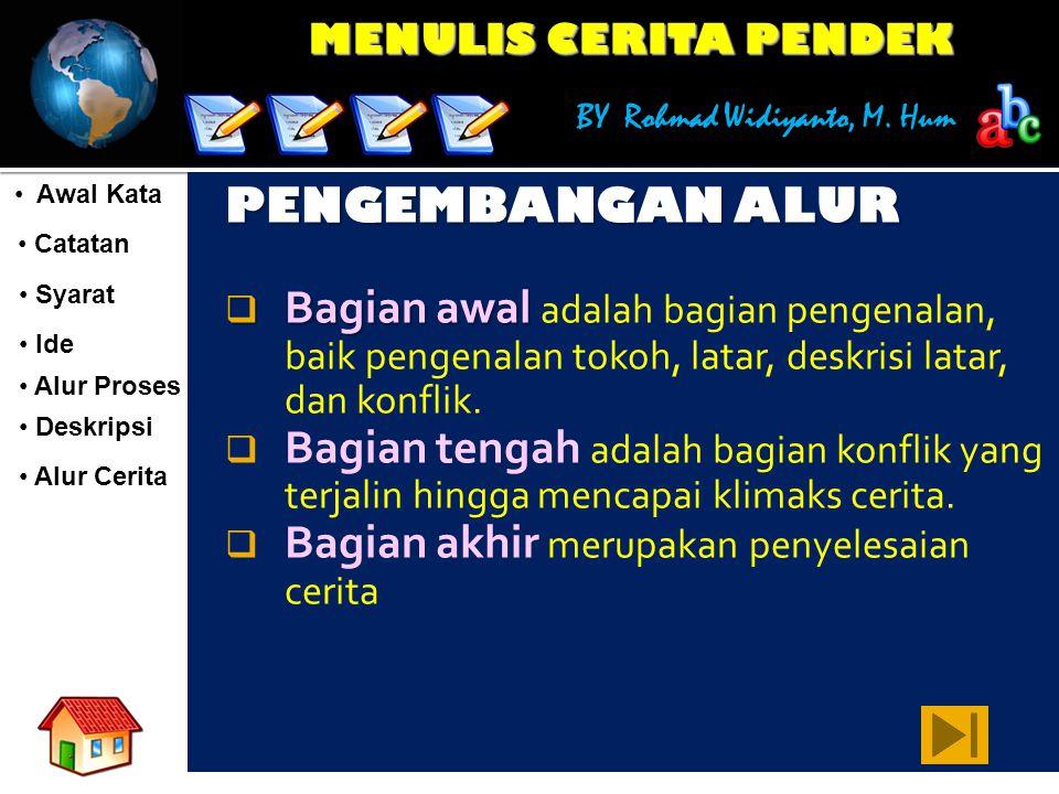 MENULIS CERITA PENDEK BY Rohmad Widiyanto, M. Hum Awal Kata Awal Kata Catatan Catatan Syarat Syarat Ide Ide Alur Proses Deskripsi Alur Cerita PENGEMBA