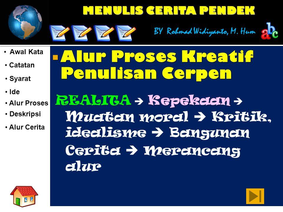 MENULIS CERITA PENDEK BY Rohmad Widiyanto, M. Hum Awal Kata Awal Kata Catatan Catatan Syarat Syarat Ide Ide Alur Proses Deskripsi Alur Cerita  Alur P