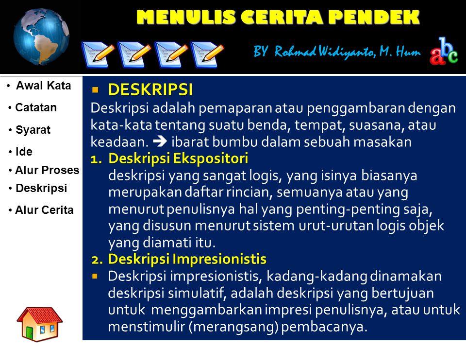 MENULIS CERITA PENDEK BY Rohmad Widiyanto, M. Hum Awal Kata Awal Kata Catatan Catatan Syarat Syarat Ide Ide Alur Proses Deskripsi Alur Cerita  DESKRI