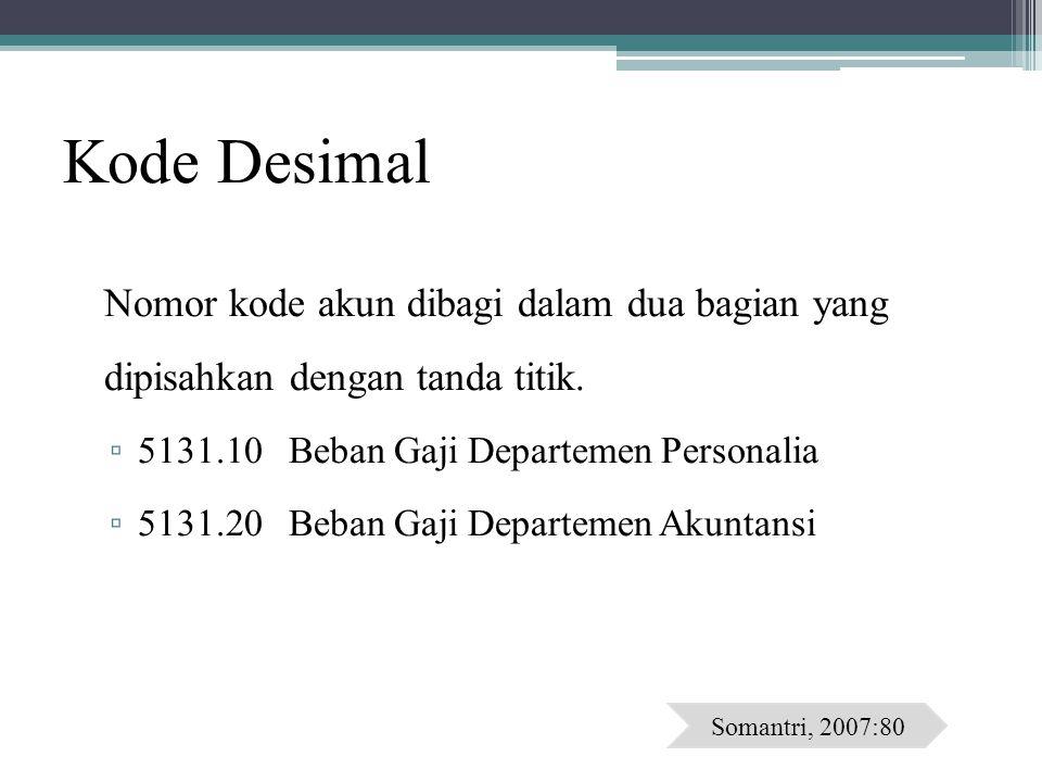 Kode Desimal Nomor kode akun dibagi dalam dua bagian yang dipisahkan dengan tanda titik. ▫ 5131.10 Beban Gaji Departemen Personalia ▫ 5131.20 Beban Ga