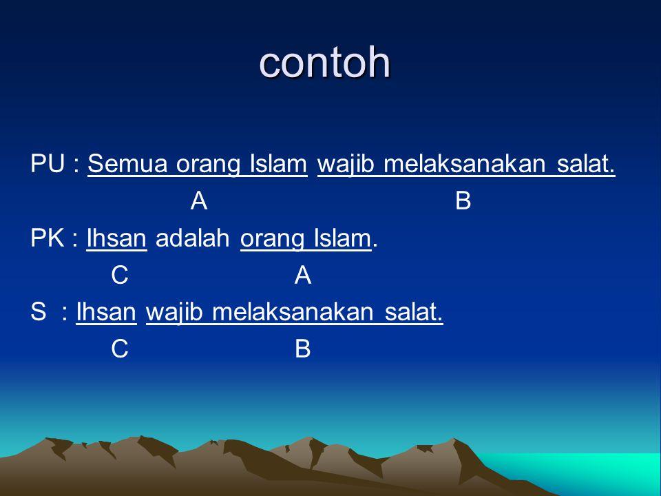 contoh PU : Semua orang Islam wajib melaksanakan salat. A B PK : Ihsan adalah orang Islam. CA S : Ihsan wajib melaksanakan salat. CB
