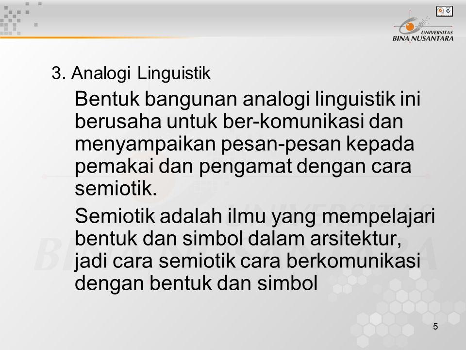 5 3. Analogi Linguistik Bentuk bangunan analogi linguistik ini berusaha untuk ber-komunikasi dan menyampaikan pesan-pesan kepada pemakai dan pengamat