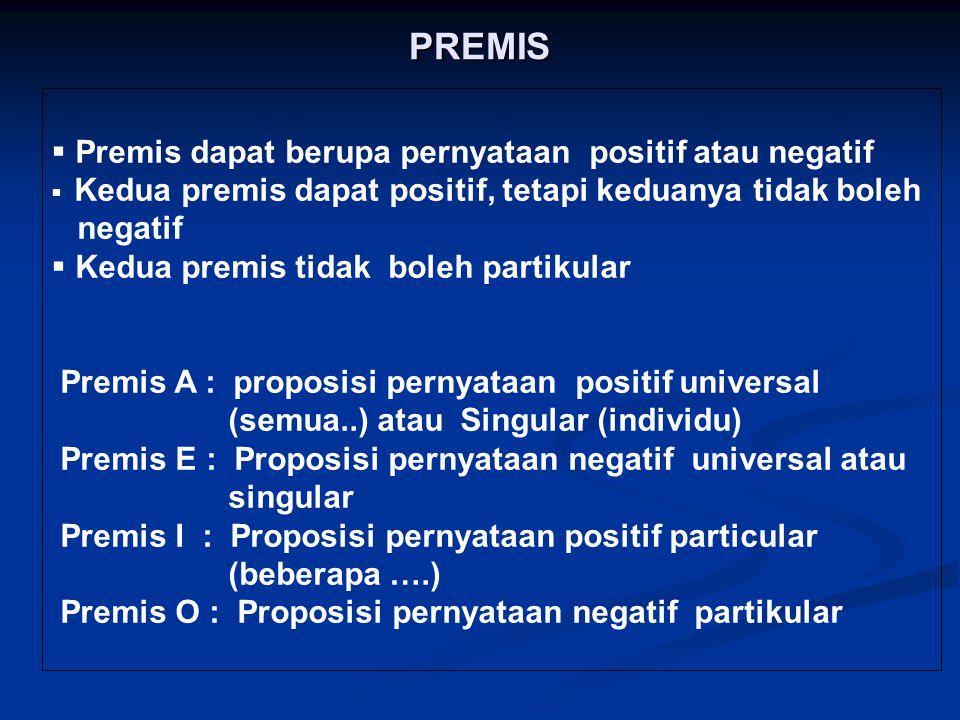 PREMIS  Premis dapat berupa pernyataan positif atau negatif  Kedua premis dapat positif, tetapi keduanya tidak boleh negatif  Kedua premis tidak bo