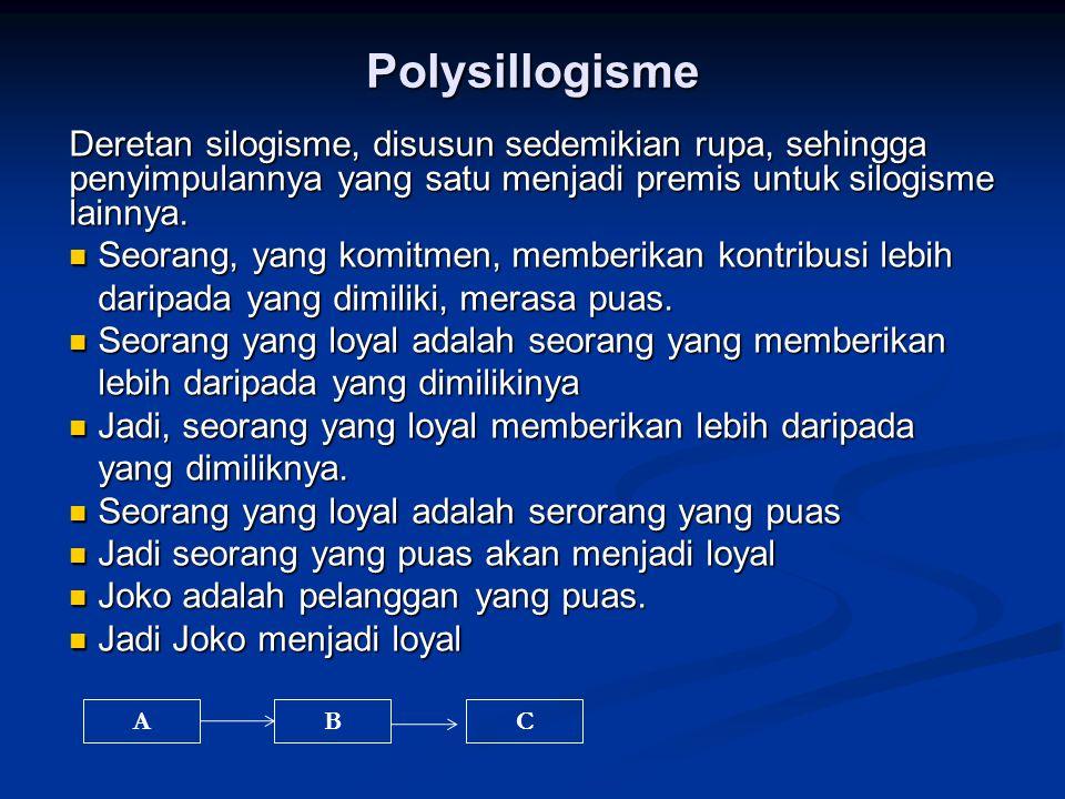 Polysillogisme Deretan silogisme, disusun sedemikian rupa, sehingga penyimpulannya yang satu menjadi premis untuk silogisme lainnya. Seorang, yang kom