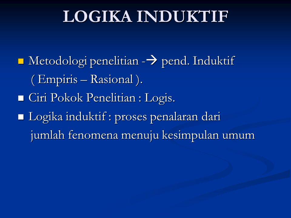 LOGIKA INDUKTIF Metodologi penelitian -  pend. Induktif Metodologi penelitian -  pend. Induktif ( Empiris – Rasional ). ( Empiris – Rasional ). Ciri