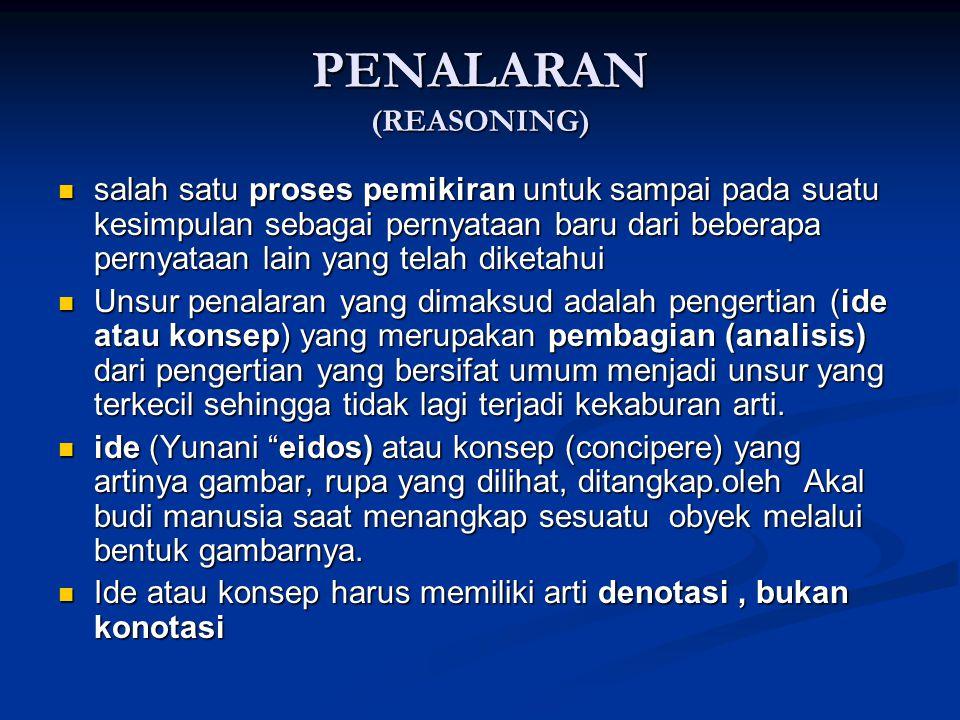 PENALARAN (REASONING) salah satu proses pemikiran untuk sampai pada suatu kesimpulan sebagai pernyataan baru dari beberapa pernyataan lain yang telah