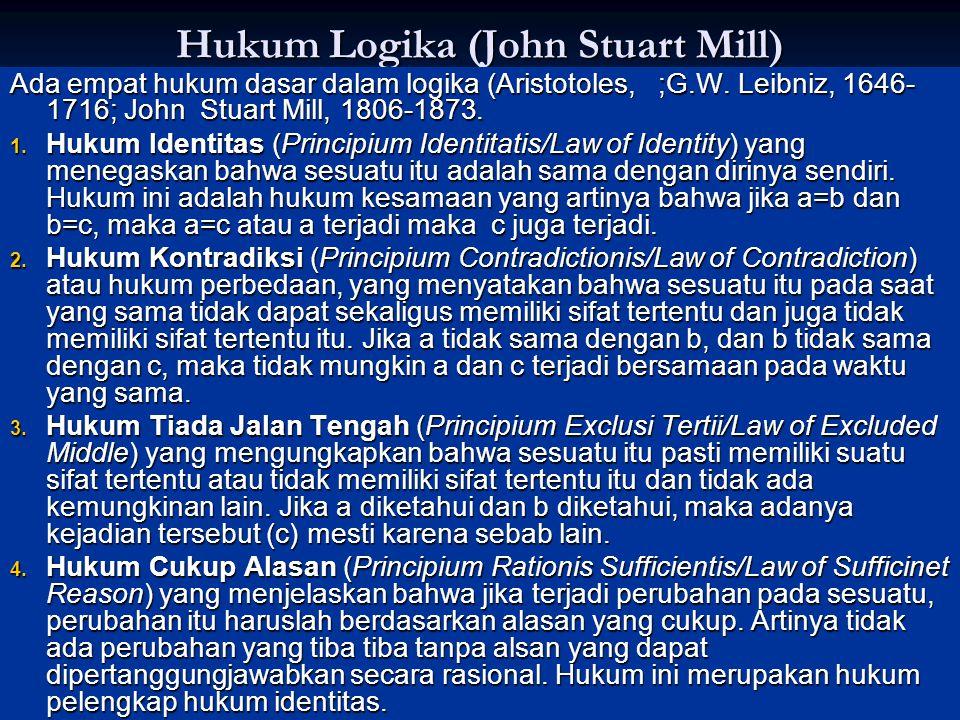 Hukum Logika (John Stuart Mill) Ada empat hukum dasar dalam logika (Aristotoles, ;G.W. Leibniz, 1646- 1716; John Stuart Mill, 1806-1873. 1. Hukum Iden