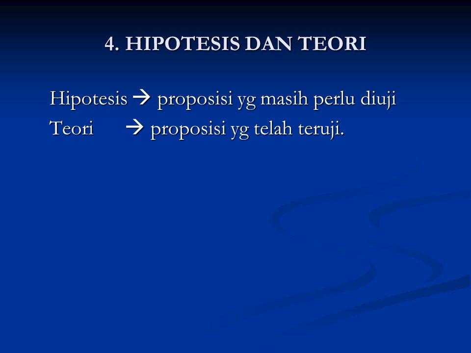 4. HIPOTESIS DAN TEORI Hipotesis  proposisi yg masih perlu diuji Hipotesis  proposisi yg masih perlu diuji Teori  proposisi yg telah teruji. Teori