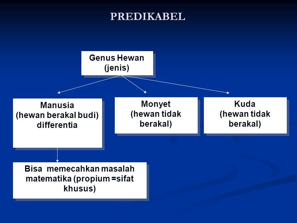 PREDIKABEL Genus Hewan (jenis) Genus Hewan (jenis) Manusia (hewan berakal budi) differentia Manusia (hewan berakal budi) differentia Monyet (hewan tid