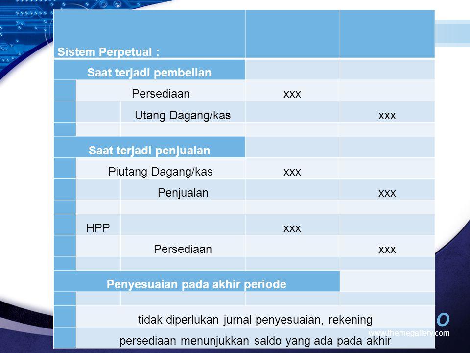 LOGO Sistem Periodik : Saat terjadi pembelian Pembelianxxx Utang Dagang/kasxxx Saat terjadi penjualan Piutang Dagang/kasxxx Penjualanxxx Penyesuaian pada akhir periode HPPxxx Persediaanxxx HPPxxx Pembelianxxx Persediaanxxx HPPxxx www.themegallery.com
