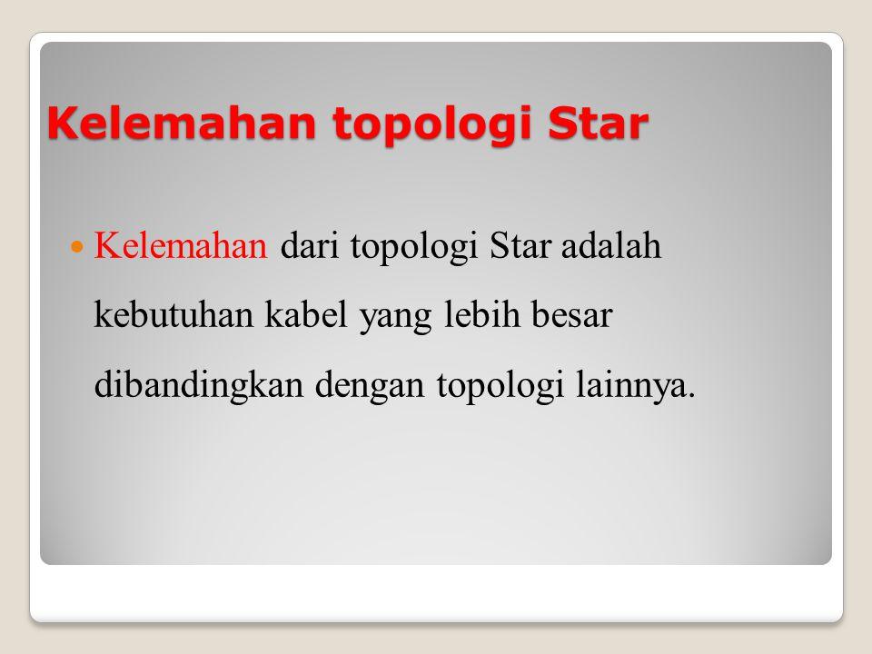 Kelemahan topologi Star Kelemahan dari topologi Star adalah kebutuhan kabel yang lebih besar dibandingkan dengan topologi lainnya.