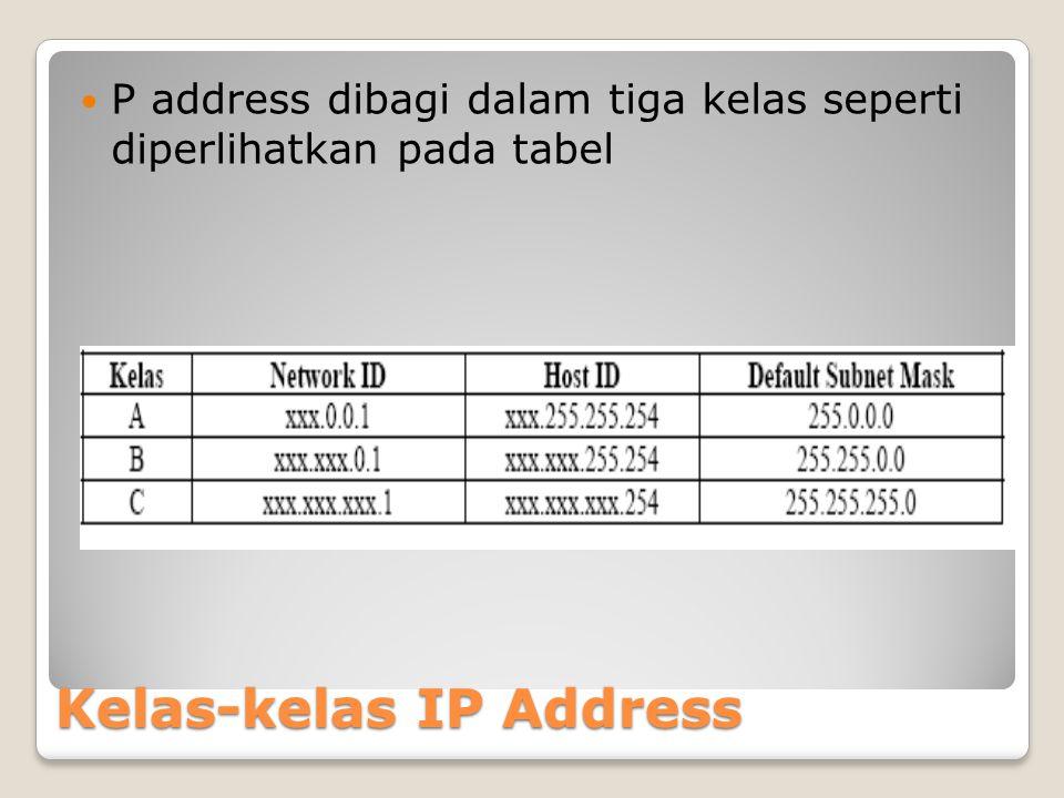 IP address kelas A IP address kelas A diberikan untuk jaringan dengan jumlah host yang sangat besar.