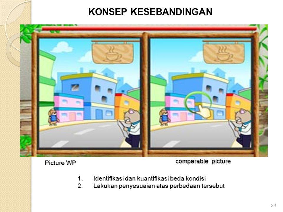 Picture WP comparable picture 1.Identifikasi dan kuantifikasi beda kondisi 2.Lakukan penyesuaian atas perbedaan tersebut KONSEP KESEBANDINGAN 23
