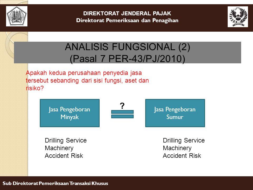DIREKTORAT JENDERAL PAJAK Direktorat Pemeriksaan dan Penagihan Sub Direktorat Pemeriksaan Transaksi Khusus ANALISIS FUNGSIONAL (2) (Pasal 7 PER-43/PJ/