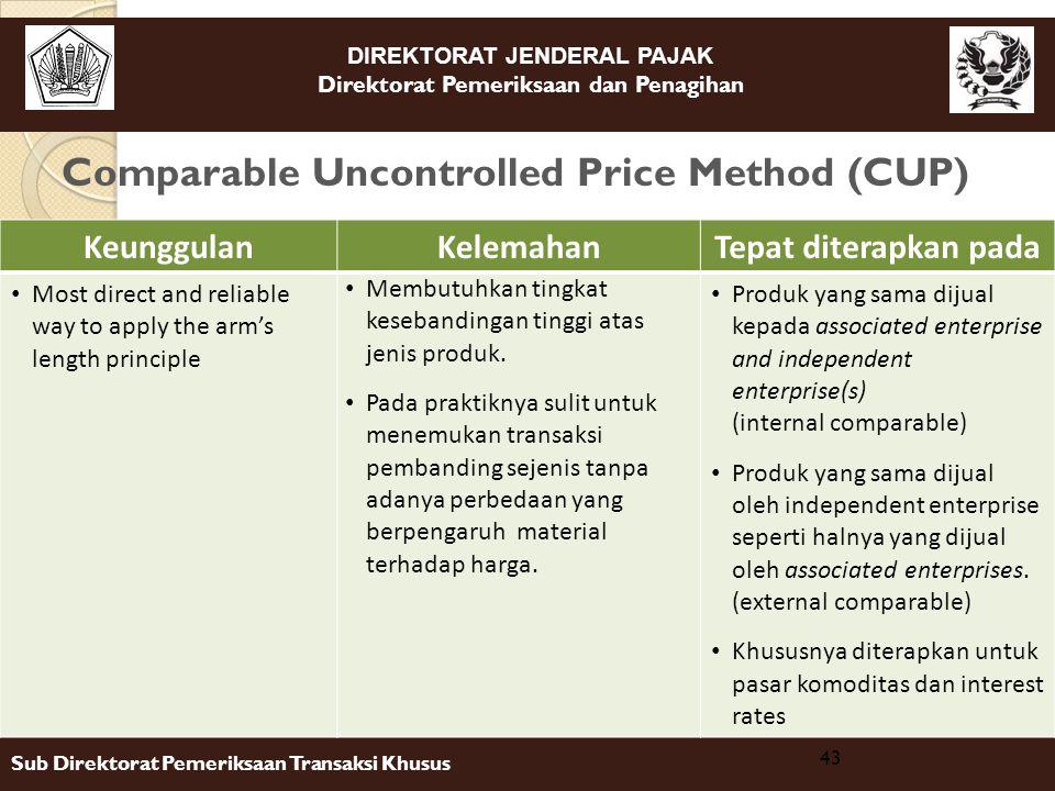 DIREKTORAT JENDERAL PAJAK Direktorat Pemeriksaan dan Penagihan Sub Direktorat Pemeriksaan Transaksi Khusus Comparable Uncontrolled Price Method (CUP)