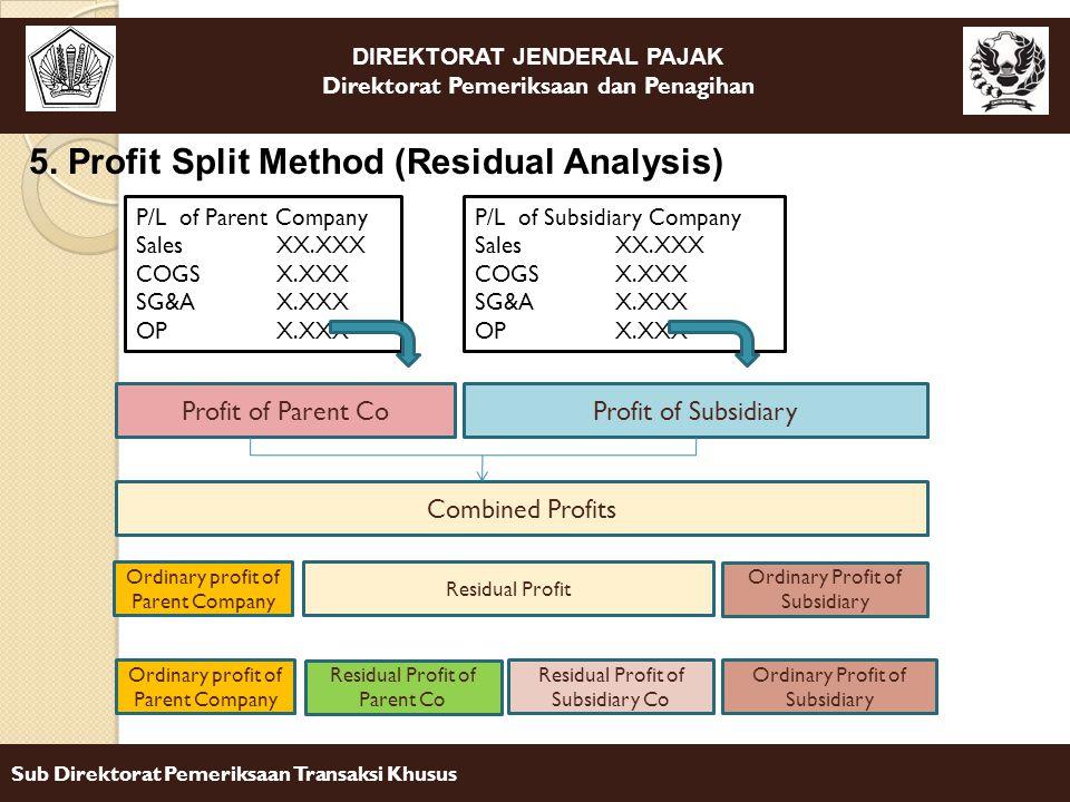 DIREKTORAT JENDERAL PAJAK Direktorat Pemeriksaan dan Penagihan Sub Direktorat Pemeriksaan Transaksi Khusus P/L of Parent Company Sales XX.XXX COGS X.X