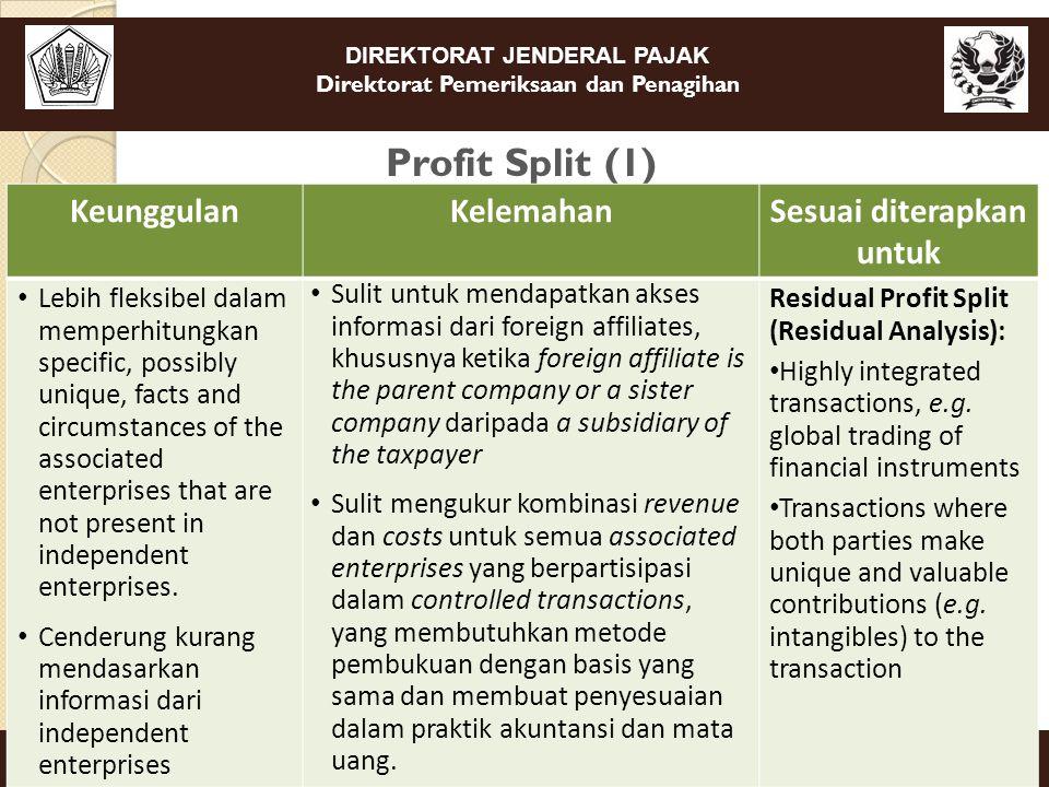 DIREKTORAT JENDERAL PAJAK Direktorat Pemeriksaan dan Penagihan Sub Direktorat Pemeriksaan Transaksi Khusus Profit Split (1) 60 KeunggulanKelemahanSesu