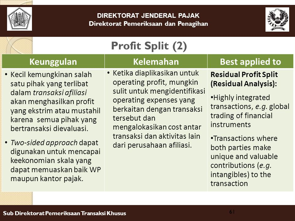 DIREKTORAT JENDERAL PAJAK Direktorat Pemeriksaan dan Penagihan Sub Direktorat Pemeriksaan Transaksi Khusus Profit Split (2) 61 KeunggulanKelemahanBest