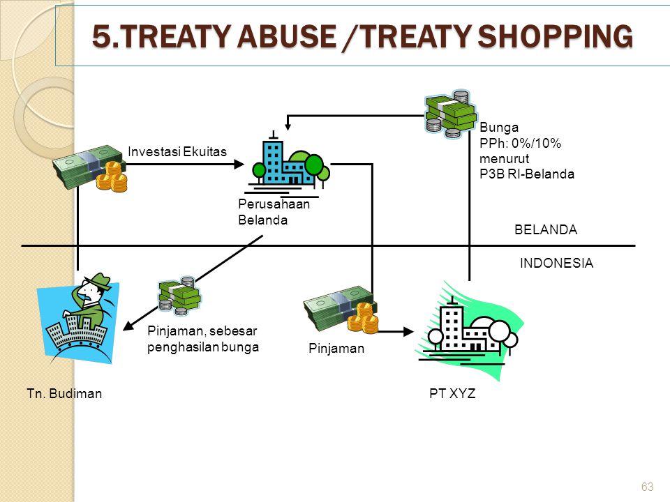5.TREATY ABUSE /TREATY SHOPPING 63 BELANDA INDONESIA Tn. Budiman Investasi Ekuitas Perusahaan Belanda PT XYZ Pinjaman Bunga PPh: 0%/10% menurut P3B RI