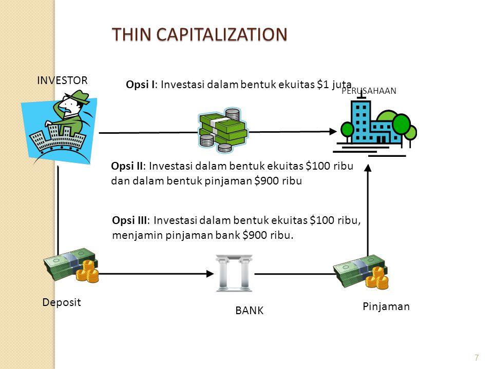 7 THIN CAPITALIZATION Opsi I: Investasi dalam bentuk ekuitas $1 juta Opsi II: Investasi dalam bentuk ekuitas $100 ribu dan dalam bentuk pinjaman $900