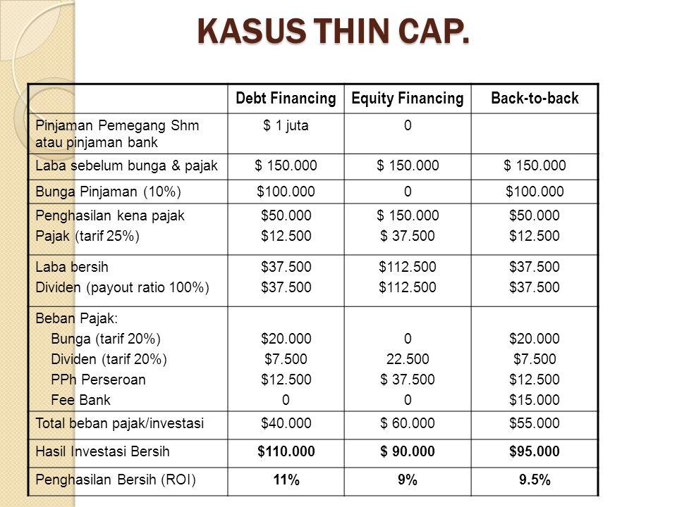 Debt FinancingEquity FinancingBack-to-back Pinjaman Pemegang Shm atau pinjaman bank $ 1 juta0 Laba sebelum bunga & pajak$ 150.000 Bunga Pinjaman (10%)
