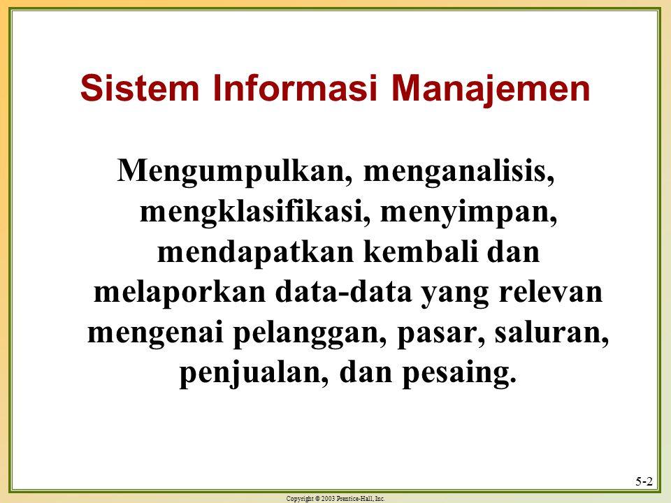 Copyright © 2003 Prentice-Hall, Inc. 5-2 Sistem Informasi Manajemen Mengumpulkan, menganalisis, mengklasifikasi, menyimpan, mendapatkan kembali dan me