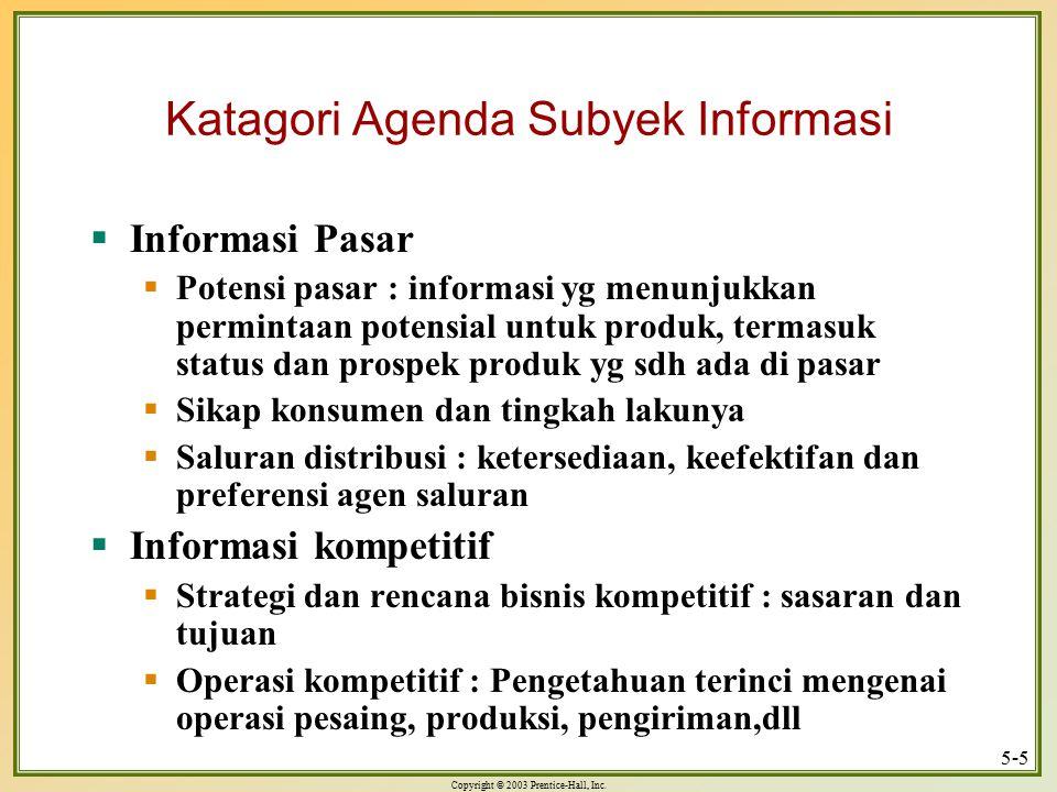 Copyright © 2003 Prentice-Hall, Inc. 5-5 Katagori Agenda Subyek Informasi  Informasi Pasar  Potensi pasar : informasi yg menunjukkan permintaan pote