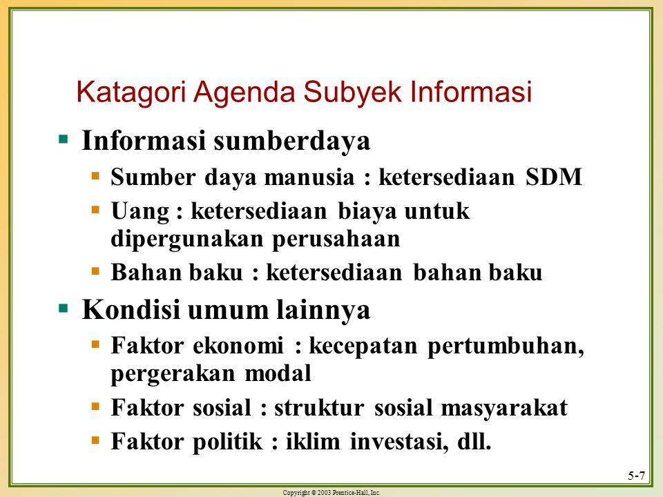 Copyright © 2003 Prentice-Hall, Inc. 5-7 Katagori Agenda Subyek Informasi  Informasi sumberdaya  Sumber daya manusia : ketersediaan SDM  Uang : ket