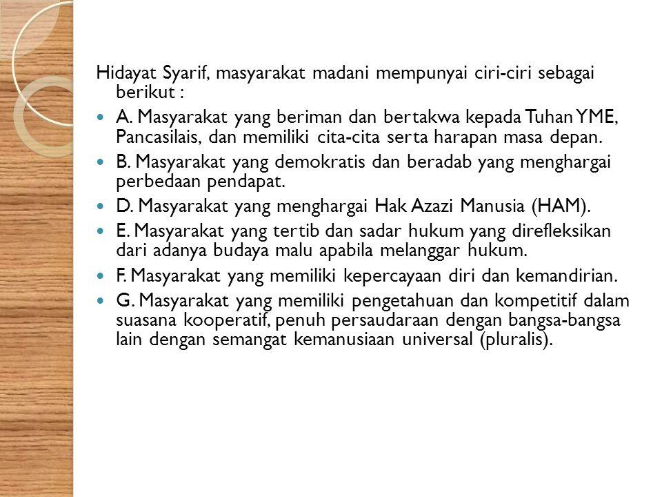 Hidayat Syarif, masyarakat madani mempunyai ciri-ciri sebagai berikut : A. Masyarakat yang beriman dan bertakwa kepada Tuhan YME, Pancasilais, dan mem