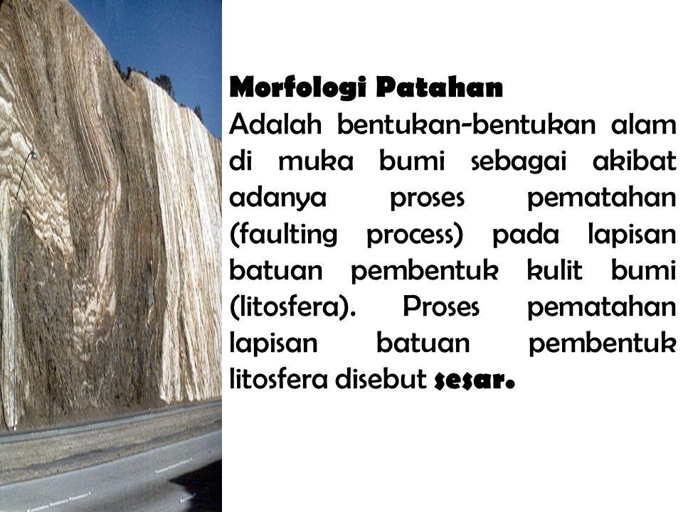 Morfologi Patahan Adalah bentukan-bentukan alam di muka bumi sebagai akibat adanya proses pematahan (faulting process) pada lapisan batuan pembentuk k