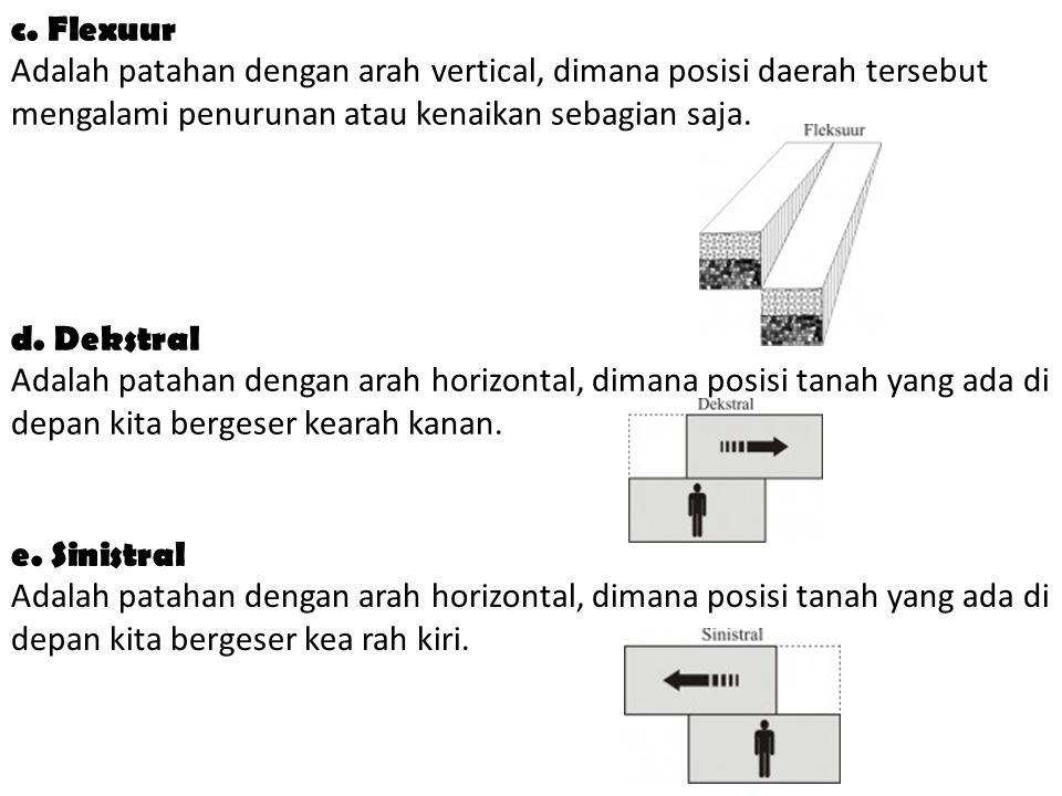 c. Flexuur Adalah patahan dengan arah vertical, dimana posisi daerah tersebut mengalami penurunan atau kenaikan sebagian saja. d. Dekstral Adalah pata