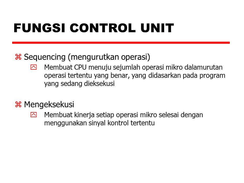 FUNGSI CONTROL UNIT zSequencing (mengurutkan operasi) yMembuat CPU menuju sejumlah operasi mikro dalamurutan operasi tertentu yang benar, yang didasar