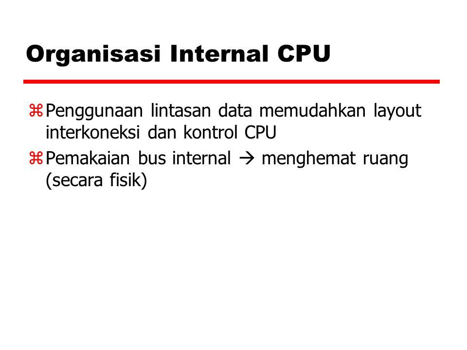 Organisasi Internal CPU zPenggunaan lintasan data memudahkan layout interkoneksi dan kontrol CPU zPemakaian bus internal  menghemat ruang (secara fis