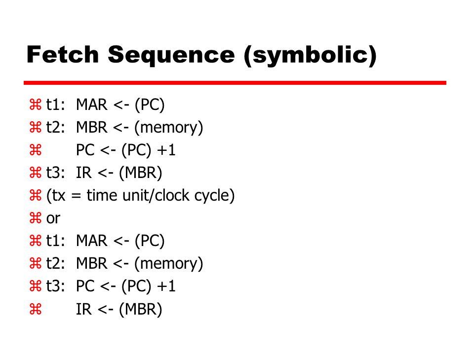Aturan Pengelompokan Operasi Mikro per Clock Cycle zRangkaian kejadian yang benar harus dipenuhi yMAR <- (PC) harus mendahului MBR<- (memory) zKonflik harus dihindari yTidak diperbolehkan membaca dan menulis ke register yang sama pada saat yang bersamaan yMBR <- (memory) & IR <- (MBR) must not be in same cycle zPerlu diperhatikan juga operasi penambahan : PC <- (PC) +1 yUse ALU yMay need additional micro-operations
