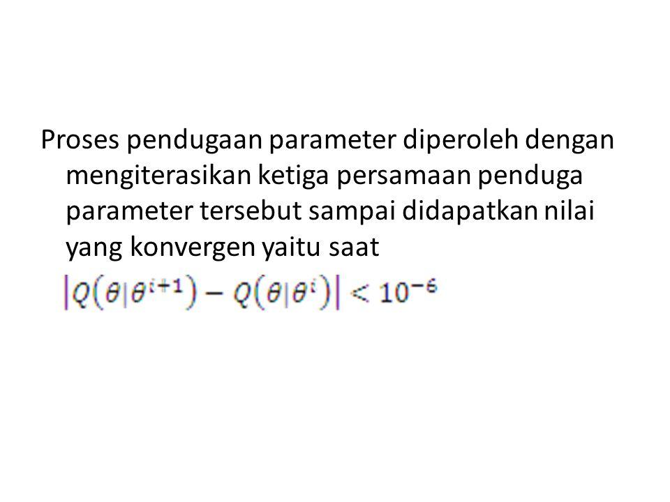 Proses pendugaan parameter diperoleh dengan mengiterasikan ketiga persamaan penduga parameter tersebut sampai didapatkan nilai yang konvergen yaitu sa
