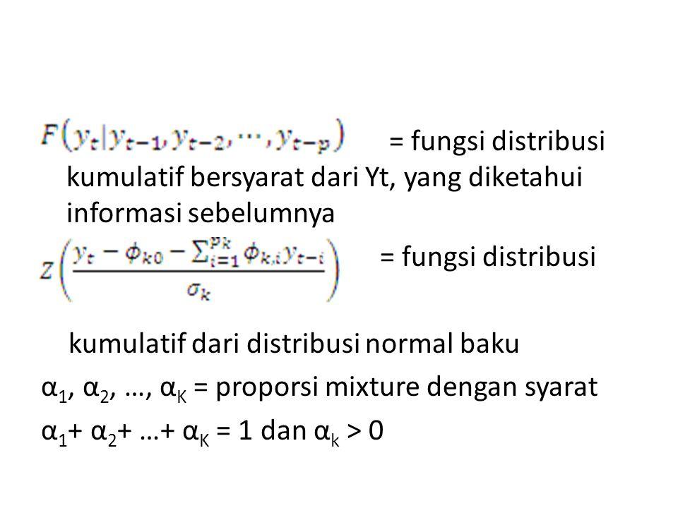 = fungsi distribusi kumulatif bersyarat dari Yt, yang diketahui informasi sebelumnya = fungsi distribusi kumulatif dari distribusi normal baku α 1, α