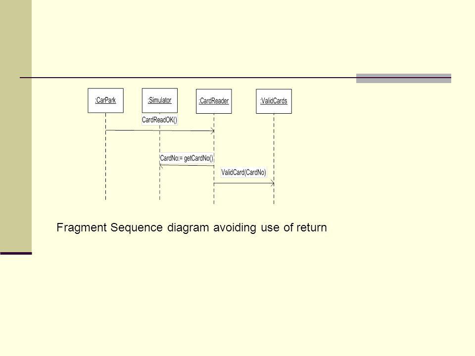 Fragment Sequence diagram avoiding use of return