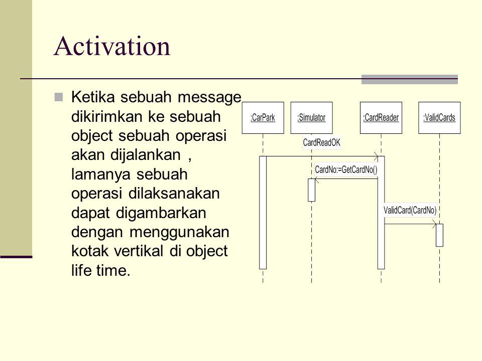 Activation Ketika sebuah message dikirimkan ke sebuah object sebuah operasi akan dijalankan, lamanya sebuah operasi dilaksanakan dapat digambarkan dengan menggunakan kotak vertikal di object life time.
