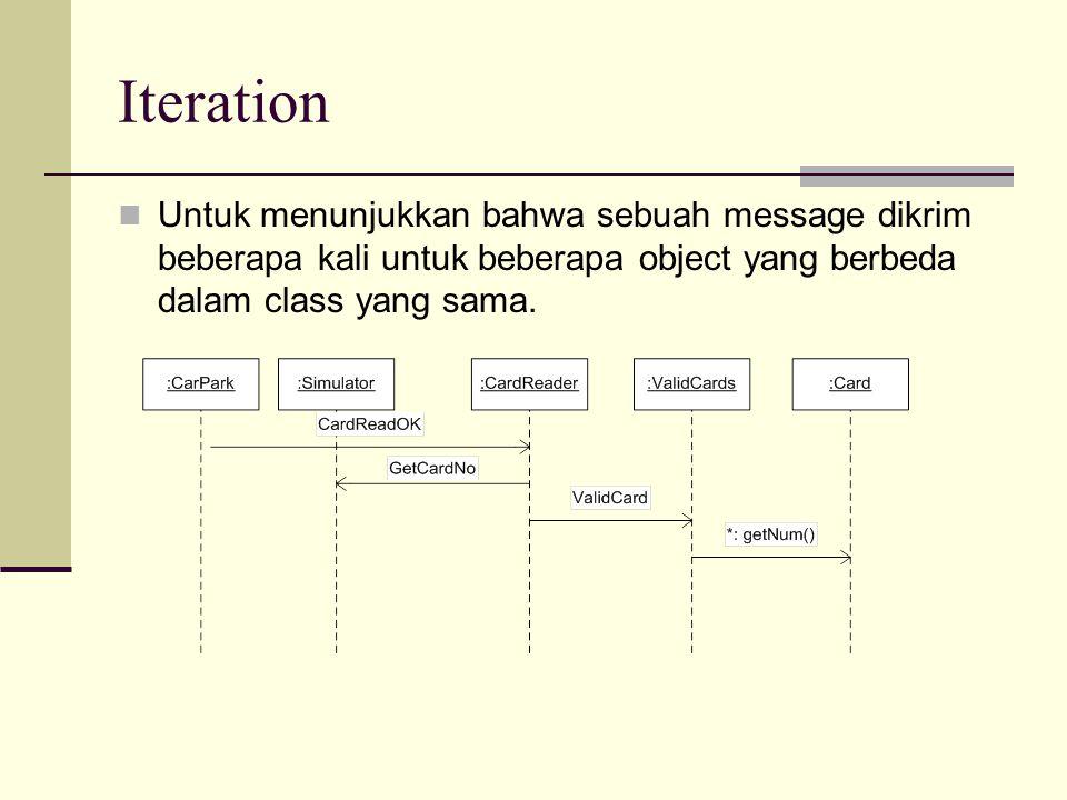 Iteration Untuk menunjukkan bahwa sebuah message dikrim beberapa kali untuk beberapa object yang berbeda dalam class yang sama.