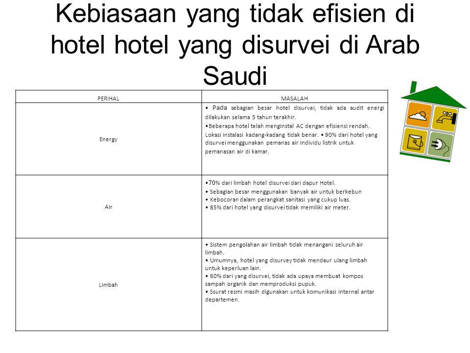 Kebiasaan yang tidak efisien di hotel hotel yang disurvei di Arab Saudi PERIHALMASALAH Energy Pada sebagian besar hotel disurvei, tidak ada audit energi dilakukan selama 5 tahun terakhir.