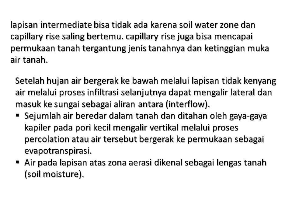 lapisan intermediate bisa tidak ada karena soil water zone dan capillary rise saling bertemu.