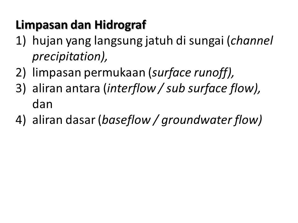 Limpasan dan Hidrograf 1)hujan yang langsung jatuh di sungai (channel precipitation), 2)limpasan permukaan (surface runoff), 3)aliran antara (interflow / sub surface flow), dan 4)aliran dasar (baseflow / groundwater flow)