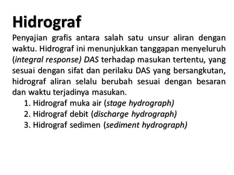 Hidrograf Penyajian grafis antara salah satu unsur aliran dengan waktu.
