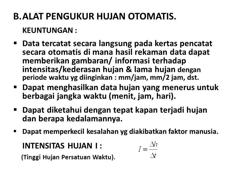 B.ALAT PENGUKUR HUJAN OTOMATIS.