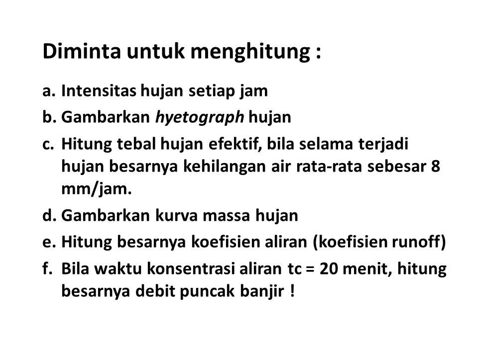 Diminta untuk menghitung : a.Intensitas hujan setiap jam b.Gambarkan hyetograph hujan c.Hitung tebal hujan efektif, bila selama terjadi hujan besarnya kehilangan air rata-rata sebesar 8 mm/jam.