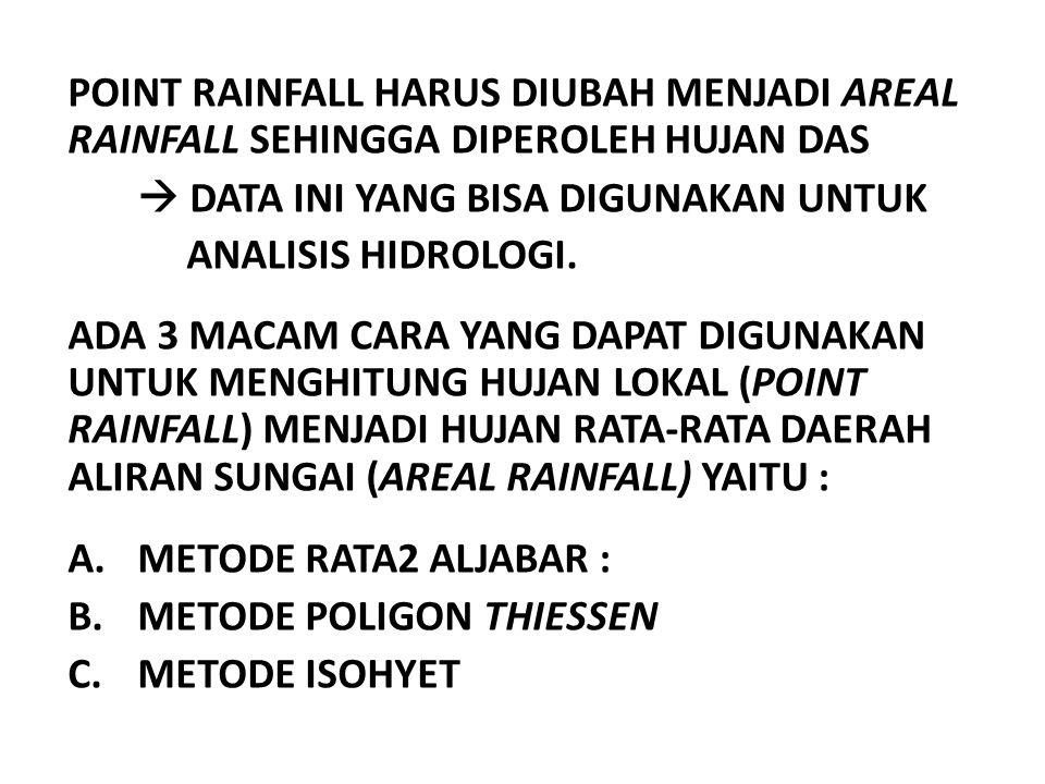 POINT RAINFALL HARUS DIUBAH MENJADI AREAL RAINFALL SEHINGGA DIPEROLEH HUJAN DAS  DATA INI YANG BISA DIGUNAKAN UNTUK ANALISIS HIDROLOGI.