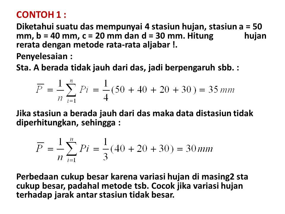 CONTOH 1 : Diketahui suatu das mempunyai 4 stasiun hujan, stasiun a = 50 mm, b = 40 mm, c = 20 mm dan d = 30 mm.