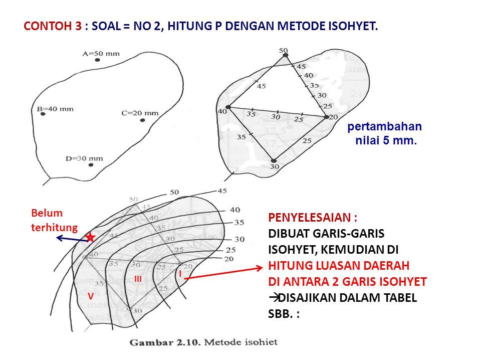 CONTOH 3 : SOAL = NO 2, HITUNG P DENGAN METODE ISOHYET.